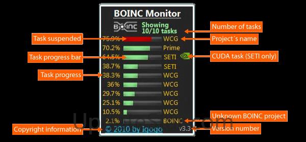 BOINC Monitor 9.76